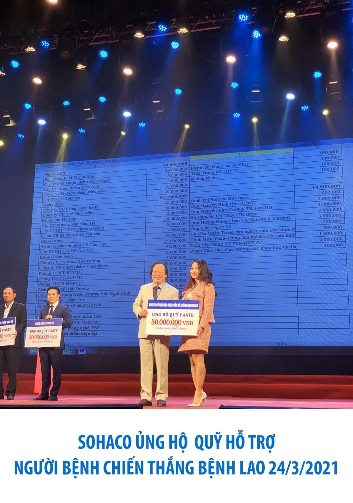 SOHACO GROUP ỦNG HỘ 50 TRIỆU ĐỒNG VÀO QUỸ HỖ TRỢ NGƯỜI BỆNH CHIẾN THẮNG BỆNH LAO PASTB 2021
